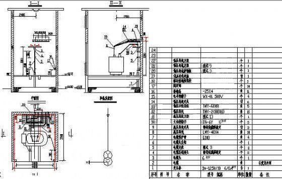 干式变压器|油浸式变压器|电力变压器-中豪